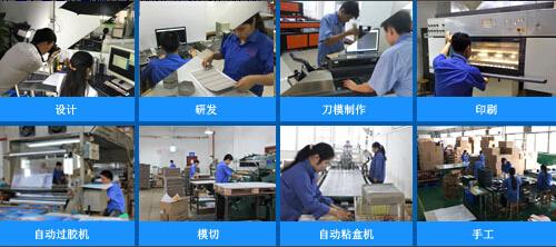 山东彩盒印刷厂行业内成长最快的一家企业-济南尚邦佳品包装制品有限公司